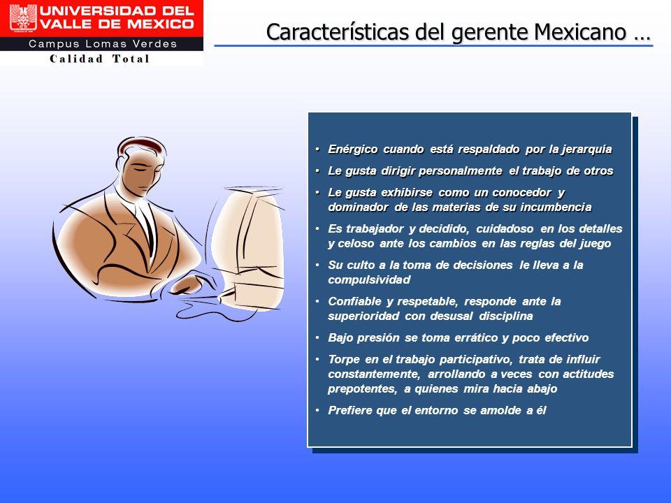 Características del gerente Mexicano …