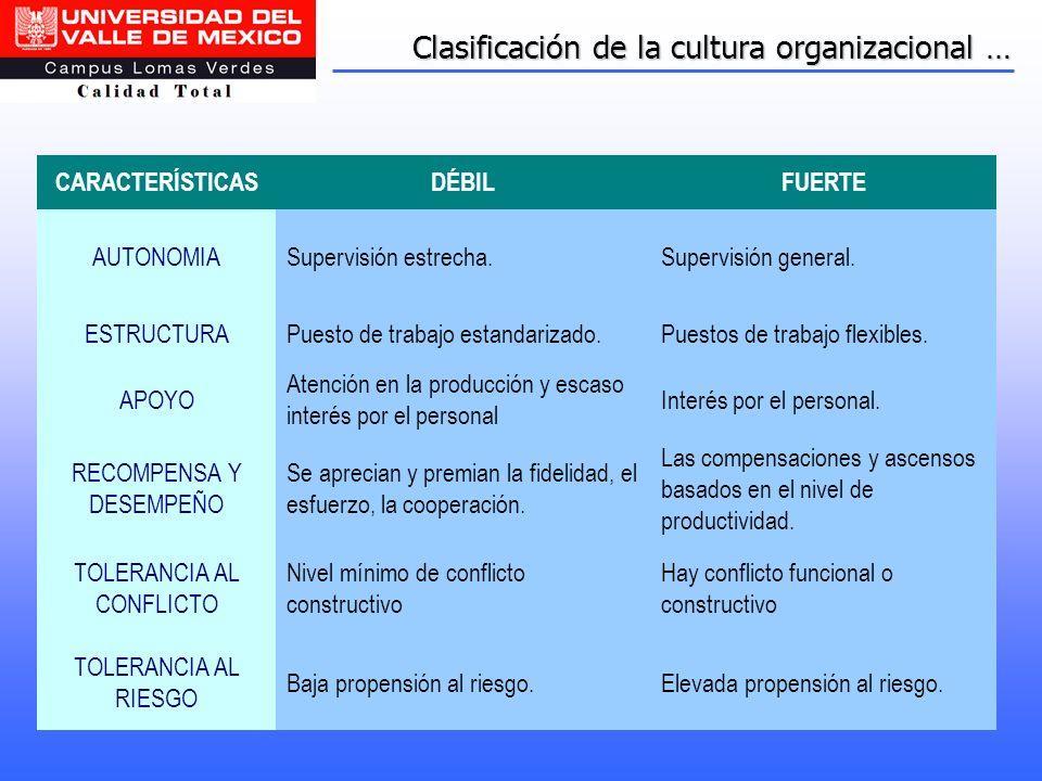 Clasificación de la cultura organizacional …