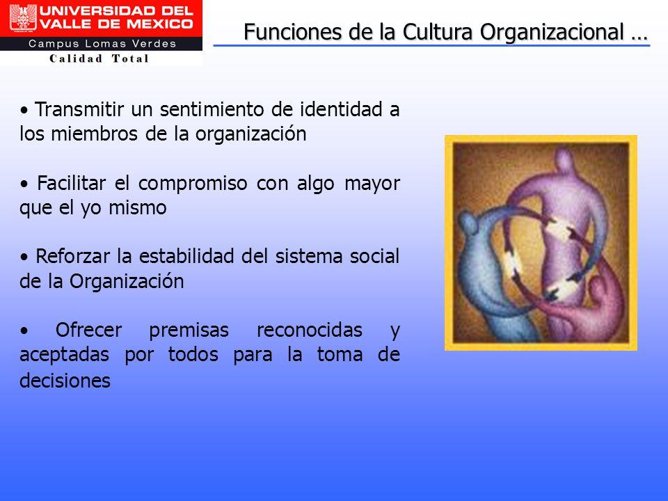 Funciones de la Cultura Organizacional …