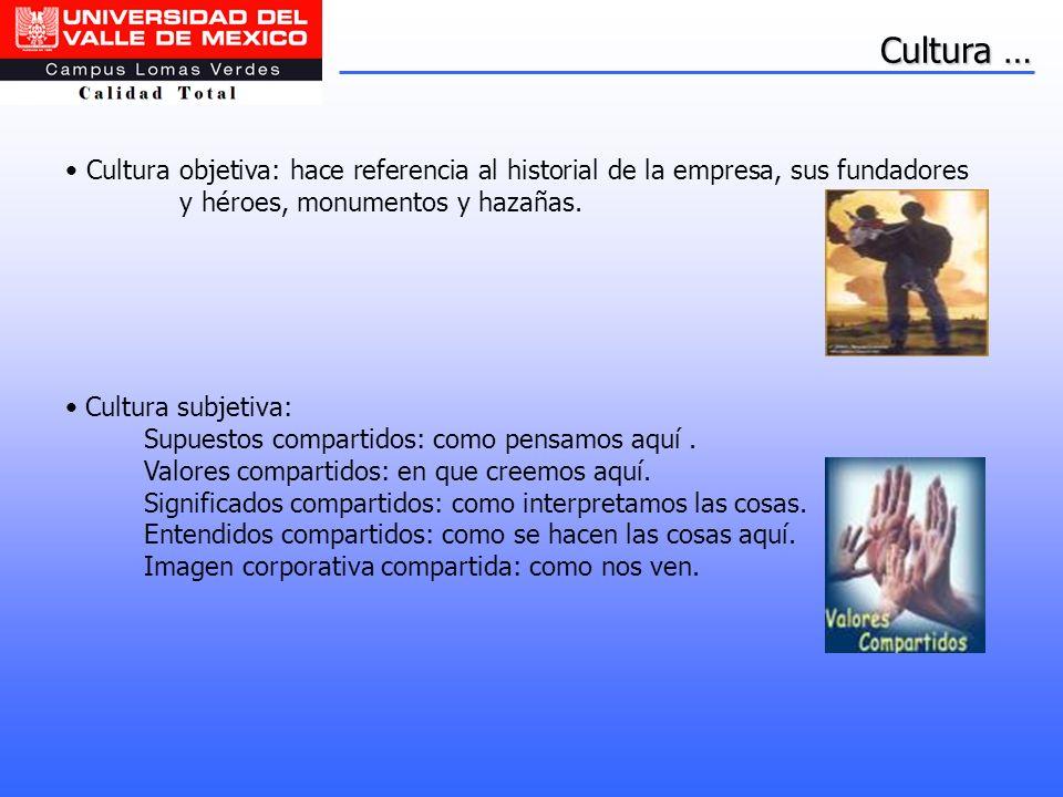 Cultura … Cultura objetiva: hace referencia al historial de la empresa, sus fundadores y héroes, monumentos y hazañas.