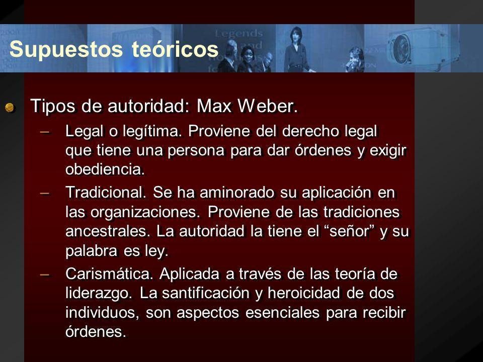Supuestos teóricos Tipos de autoridad: Max Weber.