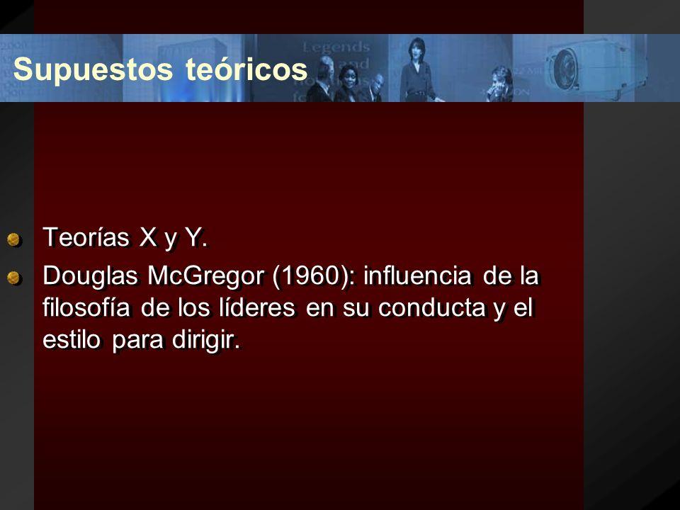 Supuestos teóricos Teorías X y Y.