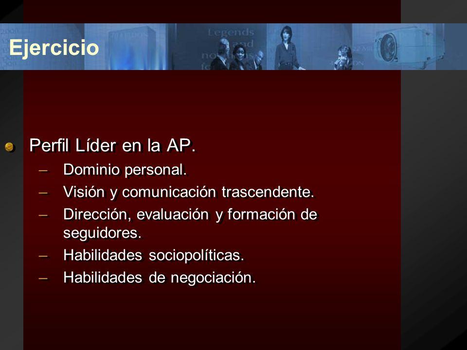 Ejercicio Perfil Líder en la AP. Dominio personal.