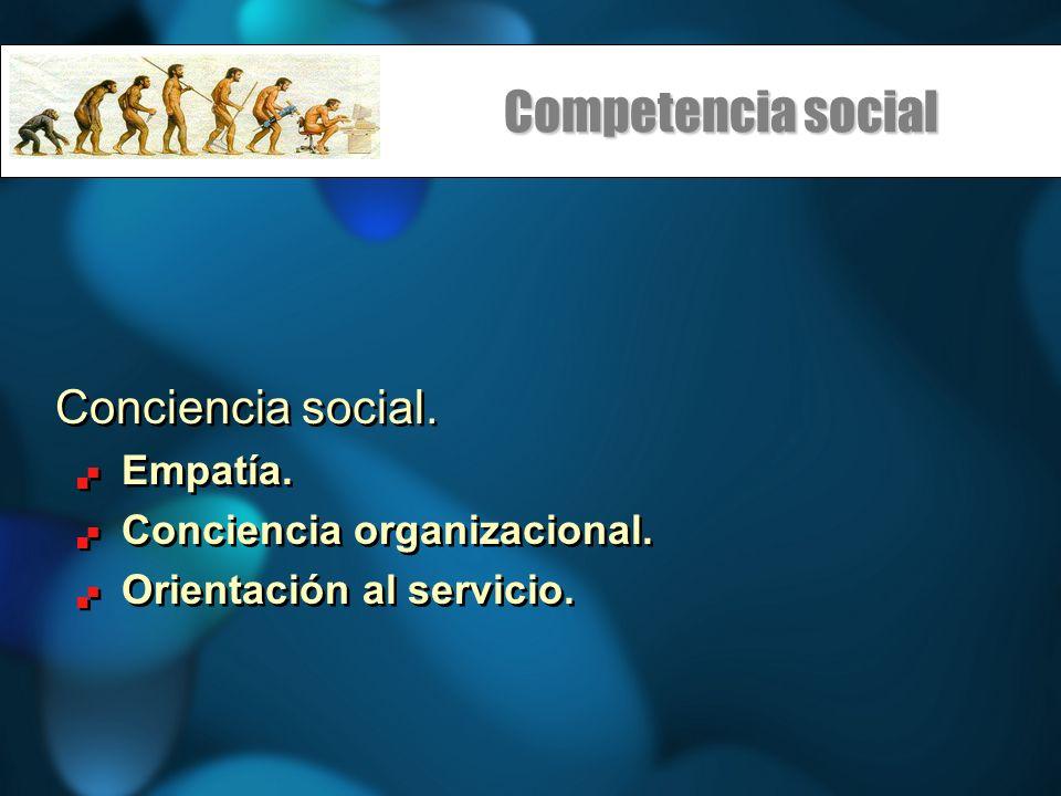 Competencia social Conciencia social. Empatía.