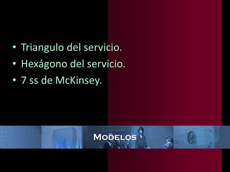 Triangulo del servicio. Hexágono del servicio. 7 ss de McKinsey.