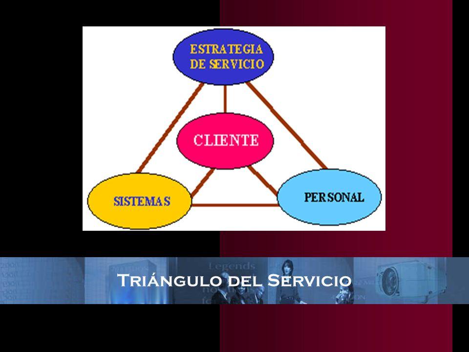 Triángulo del Servicio