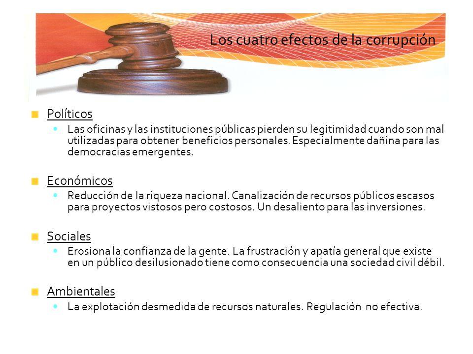 Los cuatro efectos de la corrupción