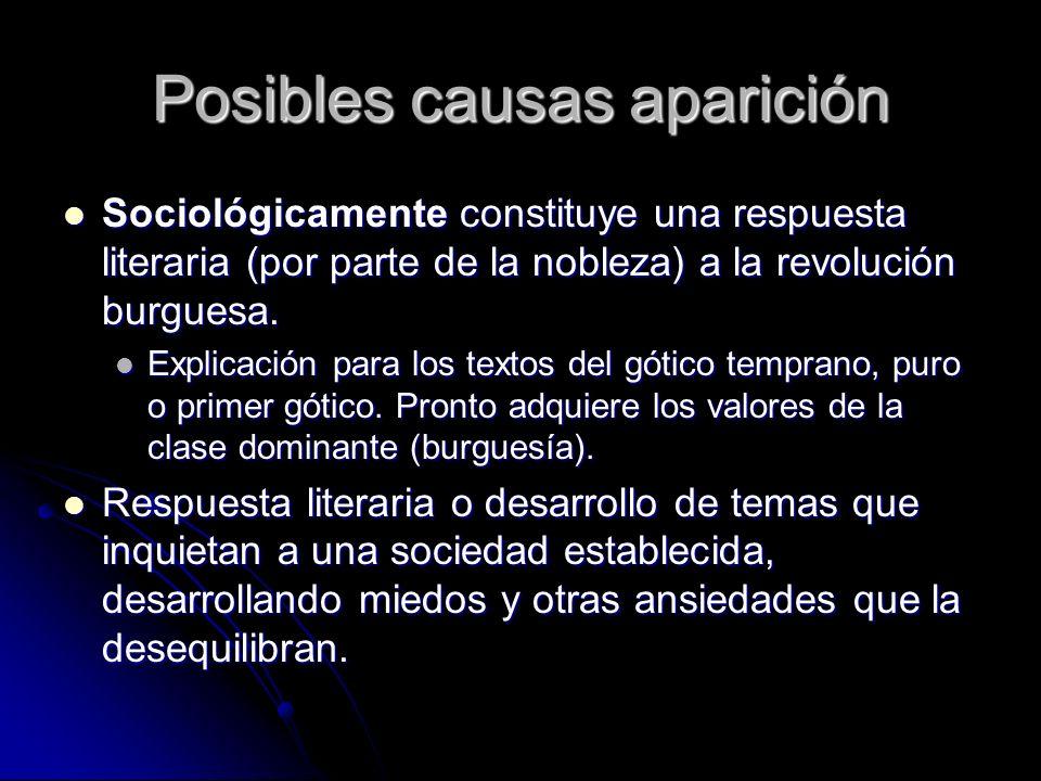 Posibles causas aparición