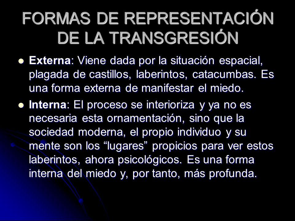 FORMAS DE REPRESENTACIÓN DE LA TRANSGRESIÓN