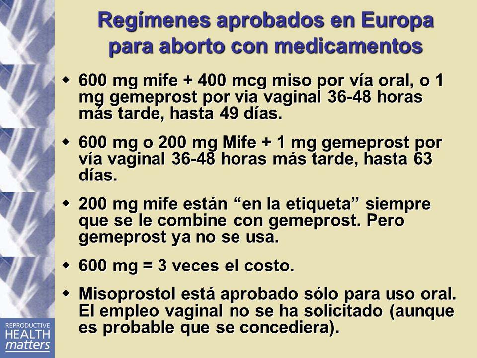 Regímenes aprobados en Europa para aborto con medicamentos