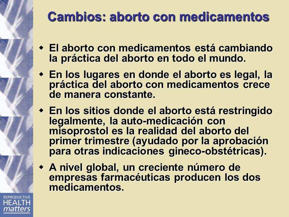 Cambios: aborto con medicamentos