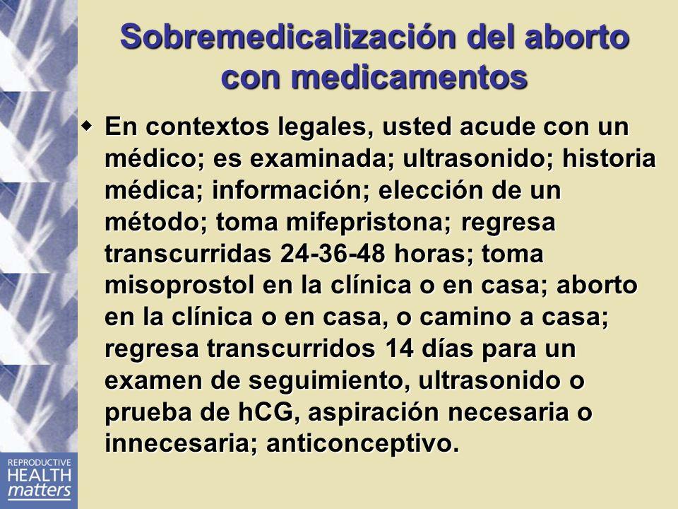Sobremedicalización del aborto con medicamentos