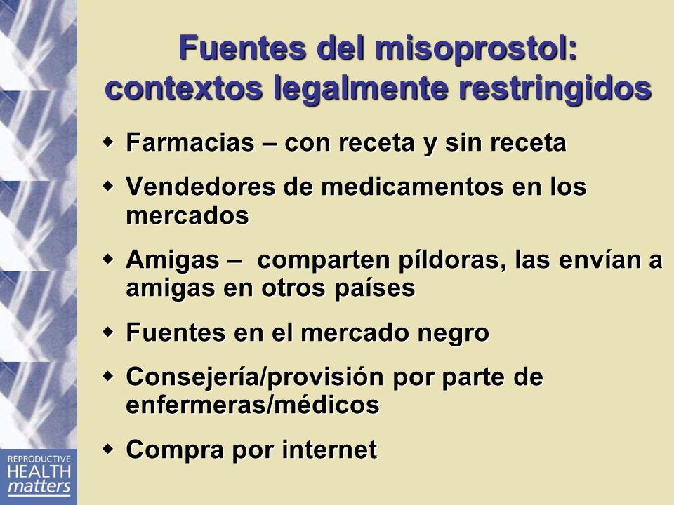 Fuentes del misoprostol: contextos legalmente restringidos