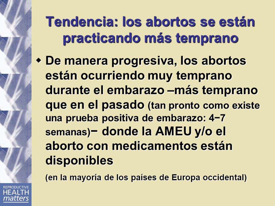 Tendencia: los abortos se están practicando más temprano