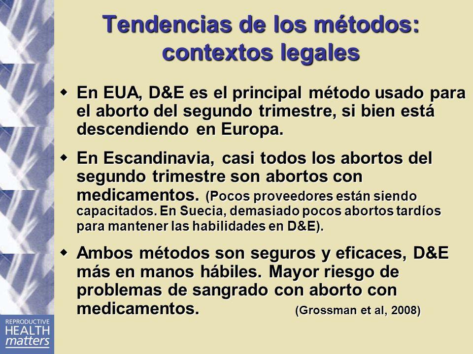 Tendencias de los métodos: contextos legales