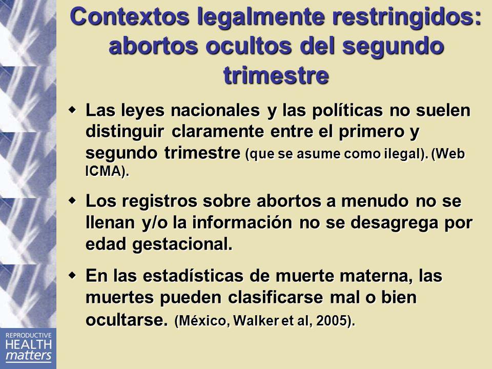 Contextos legalmente restringidos: abortos ocultos del segundo trimestre