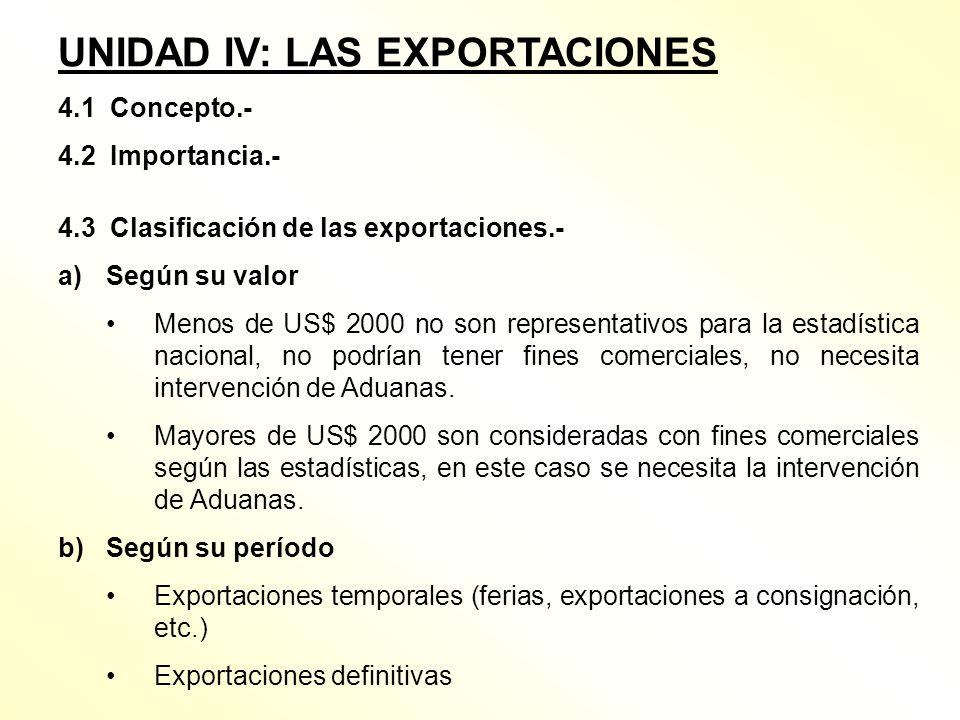 UNIDAD IV: LAS EXPORTACIONES