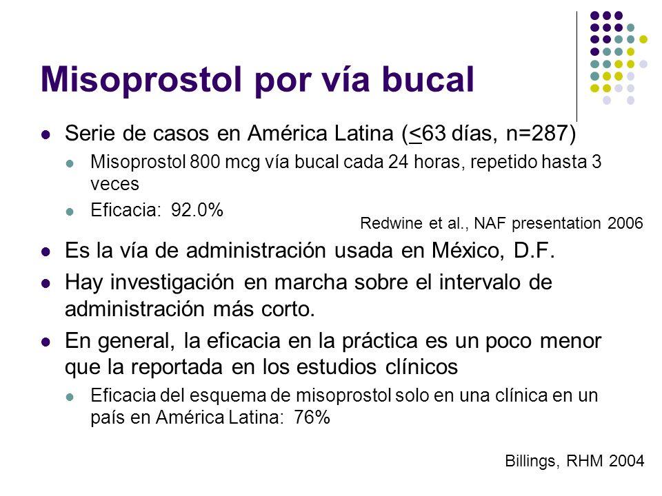 Misoprostol por vía bucal