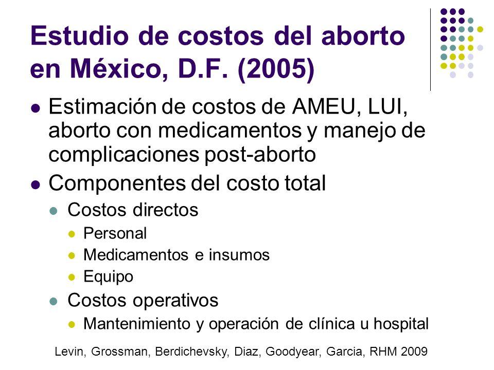 Estudio de costos del aborto en México, D.F. (2005)