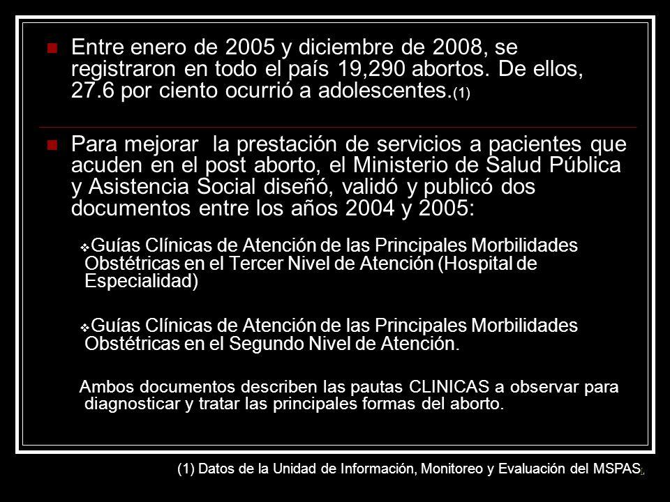Entre enero de 2005 y diciembre de 2008, se registraron en todo el país 19,290 abortos. De ellos, 27.6 por ciento ocurrió a adolescentes.(1)
