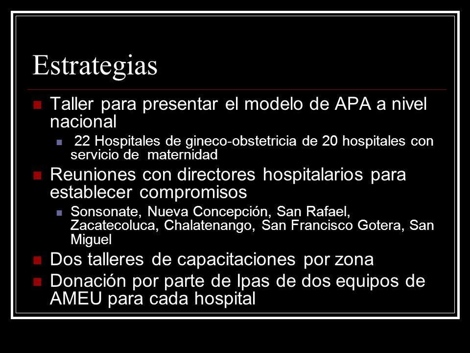 Estrategias Taller para presentar el modelo de APA a nivel nacional