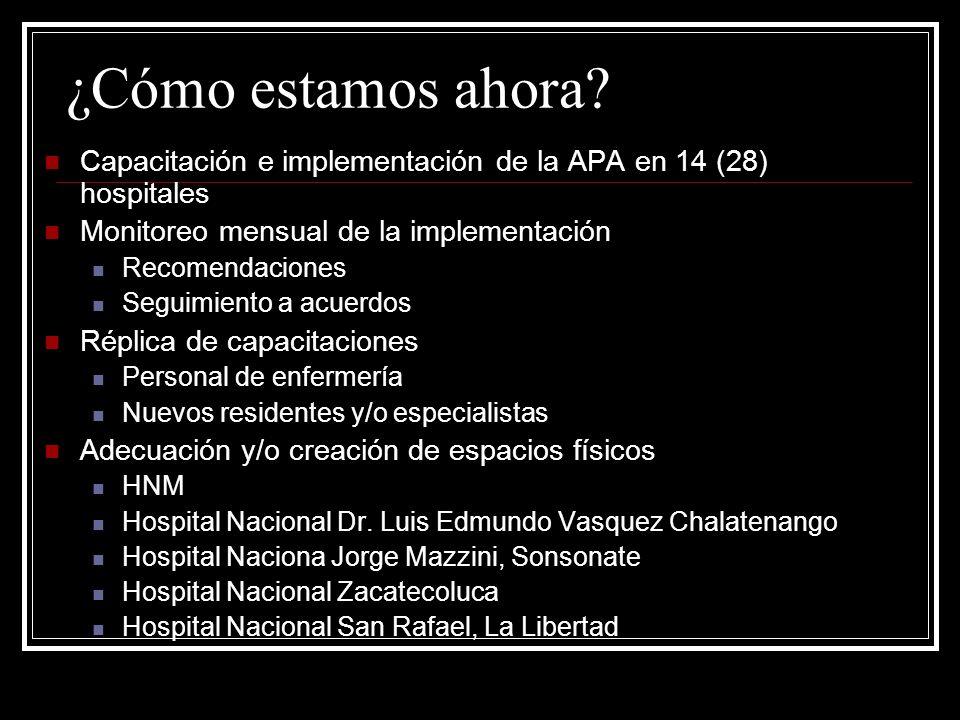 ¿Cómo estamos ahora Capacitación e implementación de la APA en 14 (28) hospitales. Monitoreo mensual de la implementación.