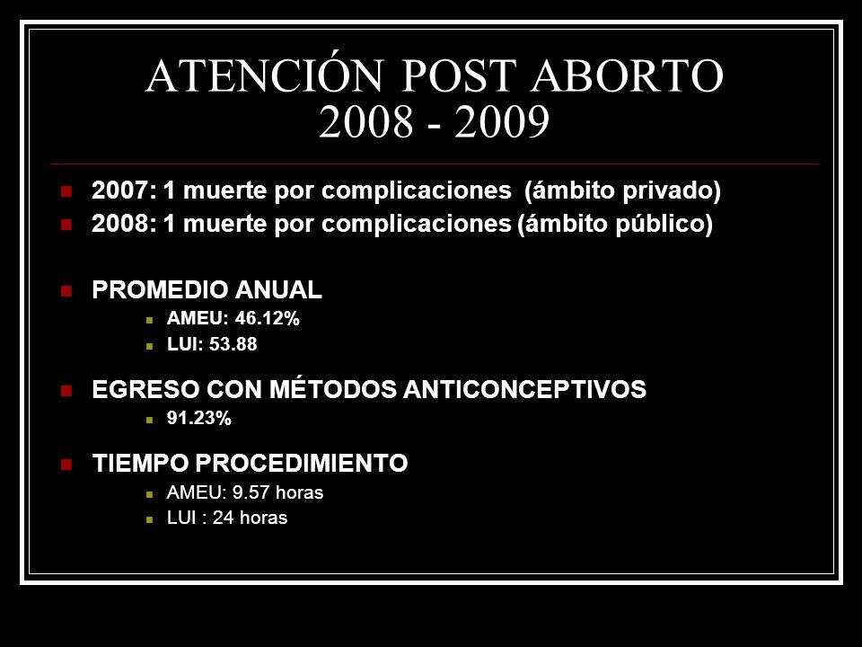ATENCIÓN POST ABORTO 2008 - 2009 2007: 1 muerte por complicaciones (ámbito privado) 2008: 1 muerte por complicaciones (ámbito público)