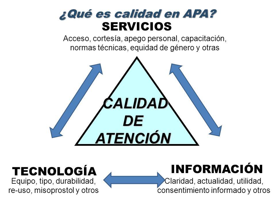 CALIDAD DE ATENCIÓN ¿Qué es calidad en APA SERVICIOS INFORMACIÓN