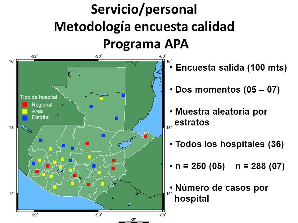 Servicio/personal Metodología encuesta calidad Programa APA