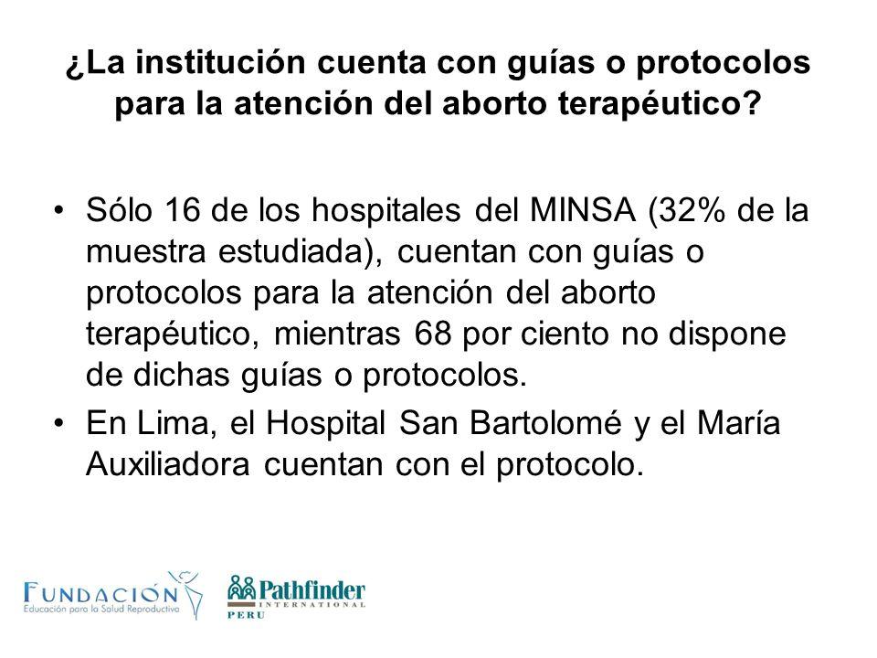 ¿La institución cuenta con guías o protocolos para la atención del aborto terapéutico