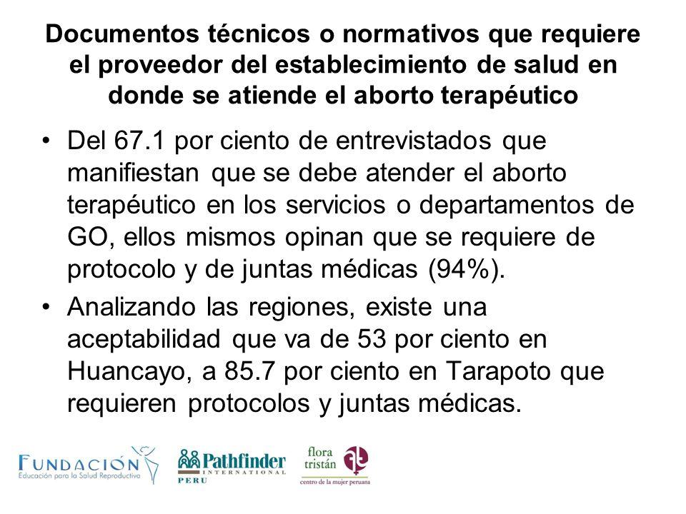 Documentos técnicos o normativos que requiere el proveedor del establecimiento de salud en donde se atiende el aborto terapéutico