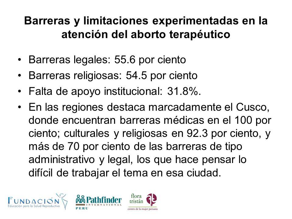 Barreras y limitaciones experimentadas en la atención del aborto terapéutico