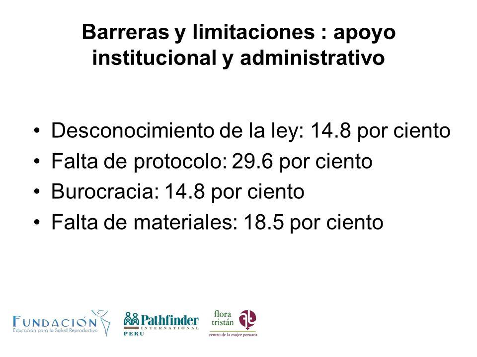 Barreras y limitaciones : apoyo institucional y administrativo