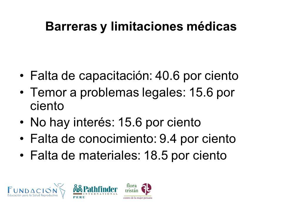 Barreras y limitaciones médicas