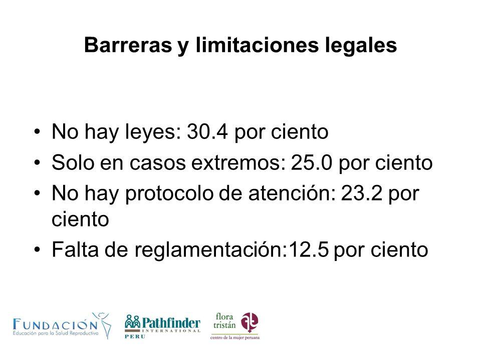 Barreras y limitaciones legales