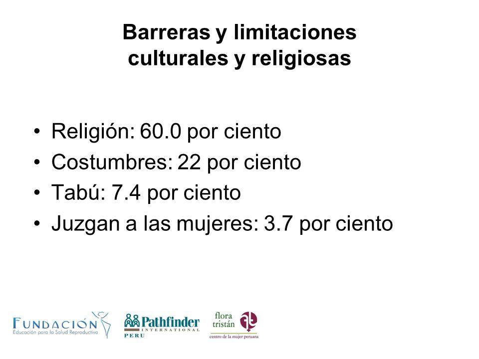 Barreras y limitaciones culturales y religiosas