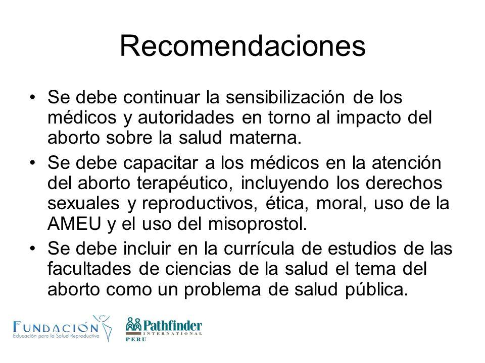 RecomendacionesSe debe continuar la sensibilización de los médicos y autoridades en torno al impacto del aborto sobre la salud materna.