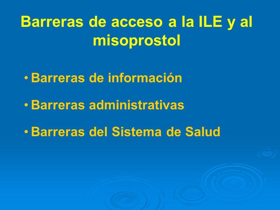 Barreras de acceso a la ILE y al misoprostol