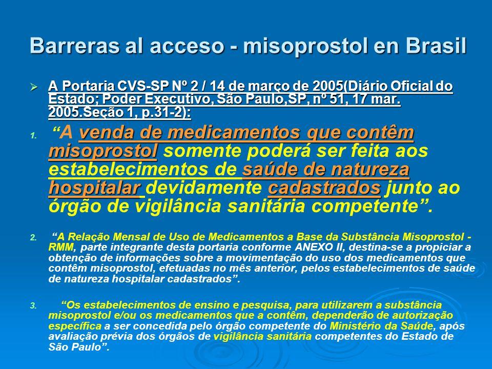 Barreras al acceso - misoprostol en Brasil
