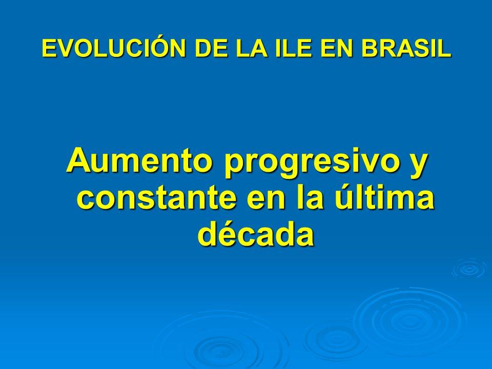 EVOLUCIÓN DE LA ILE EN BRASIL