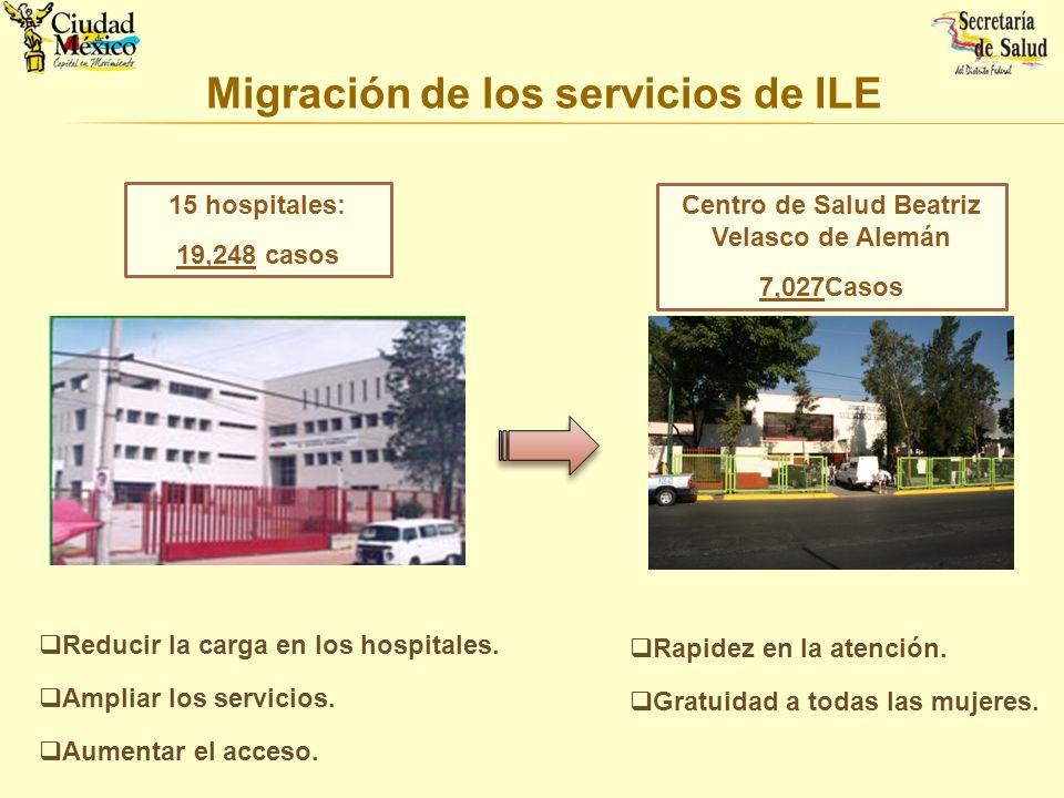 Migración de los servicios de ILE