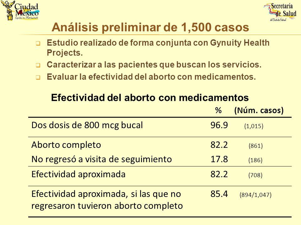 Análisis preliminar de 1,500 casos