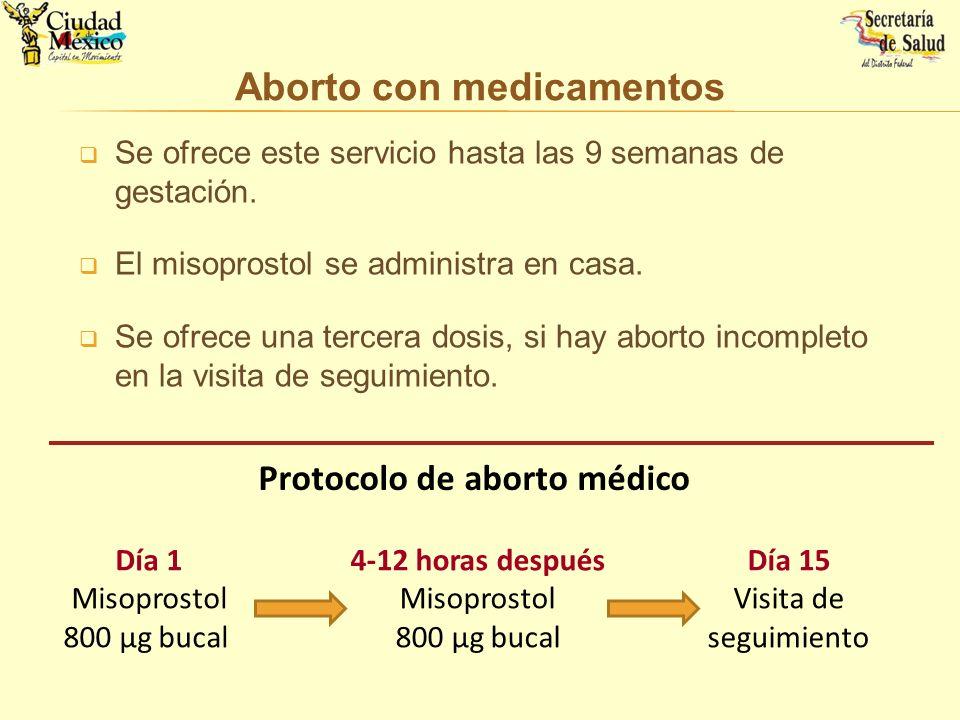 Aborto con medicamentos Protocolo de aborto médico