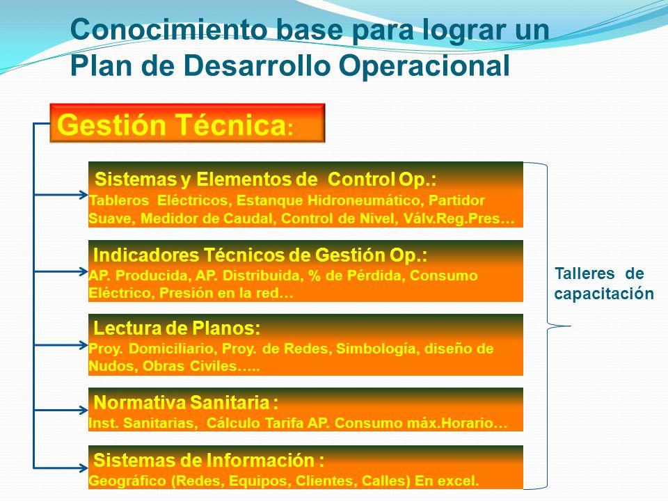 Objetivo principal de los talleres t cnicos ppt descargar for Estanque hidroneumatico