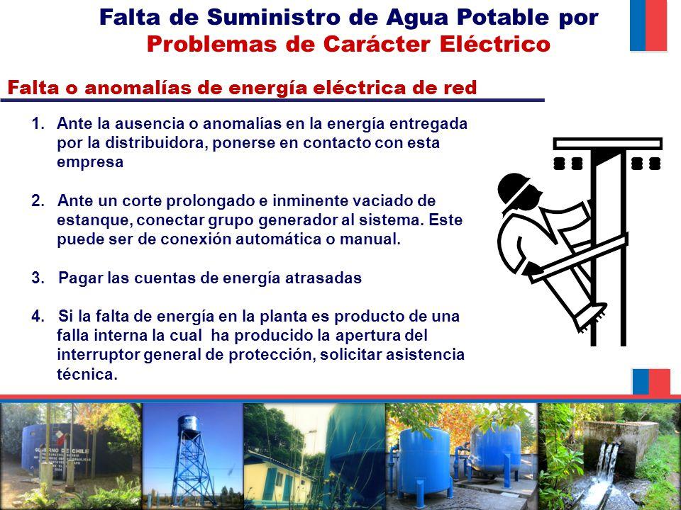 Reglamento de higiene y seguridad ppt descargar for Estanque de agua potable easy