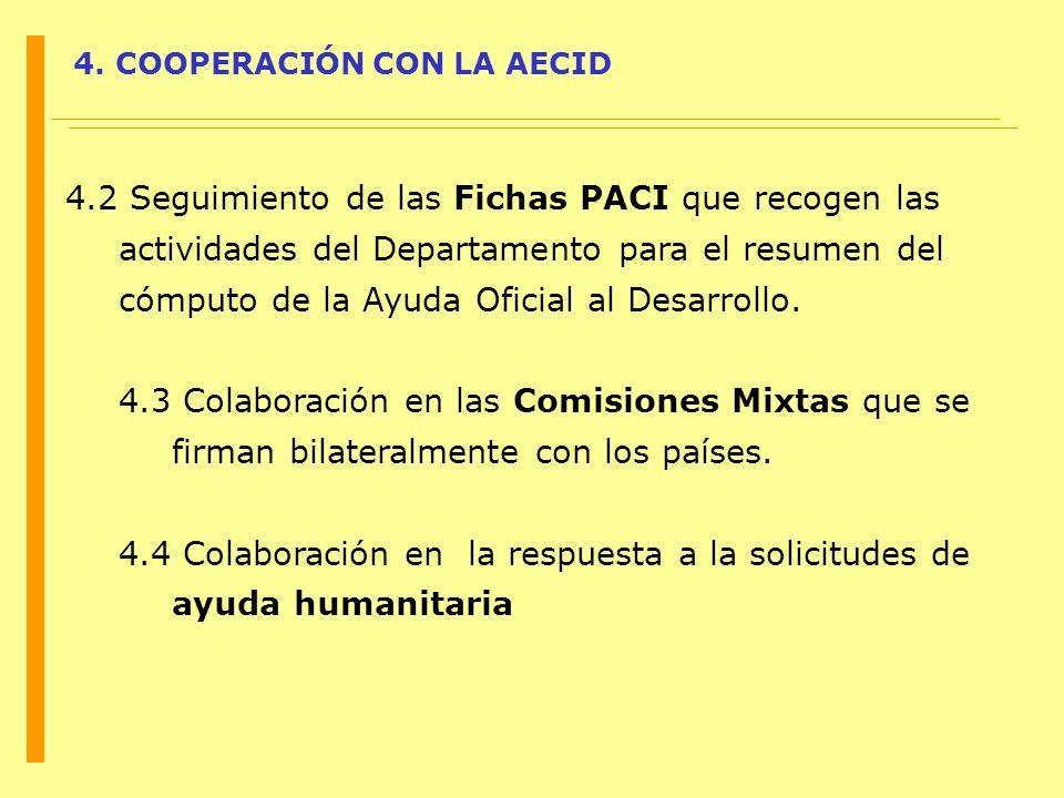 4.4 Colaboración en la respuesta a la solicitudes de ayuda humanitaria