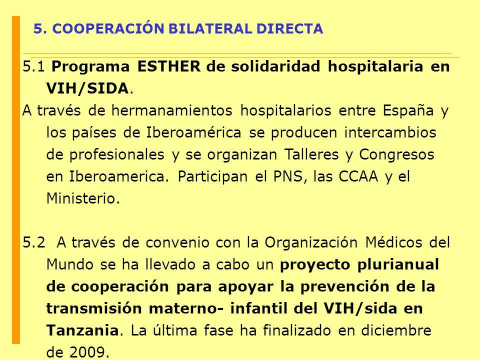 5.1 Programa ESTHER de solidaridad hospitalaria en VIH/SIDA.