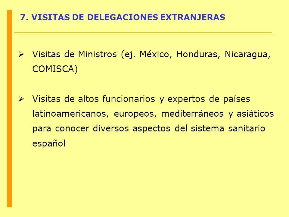 Visitas de Ministros (ej. México, Honduras, Nicaragua, COMISCA)