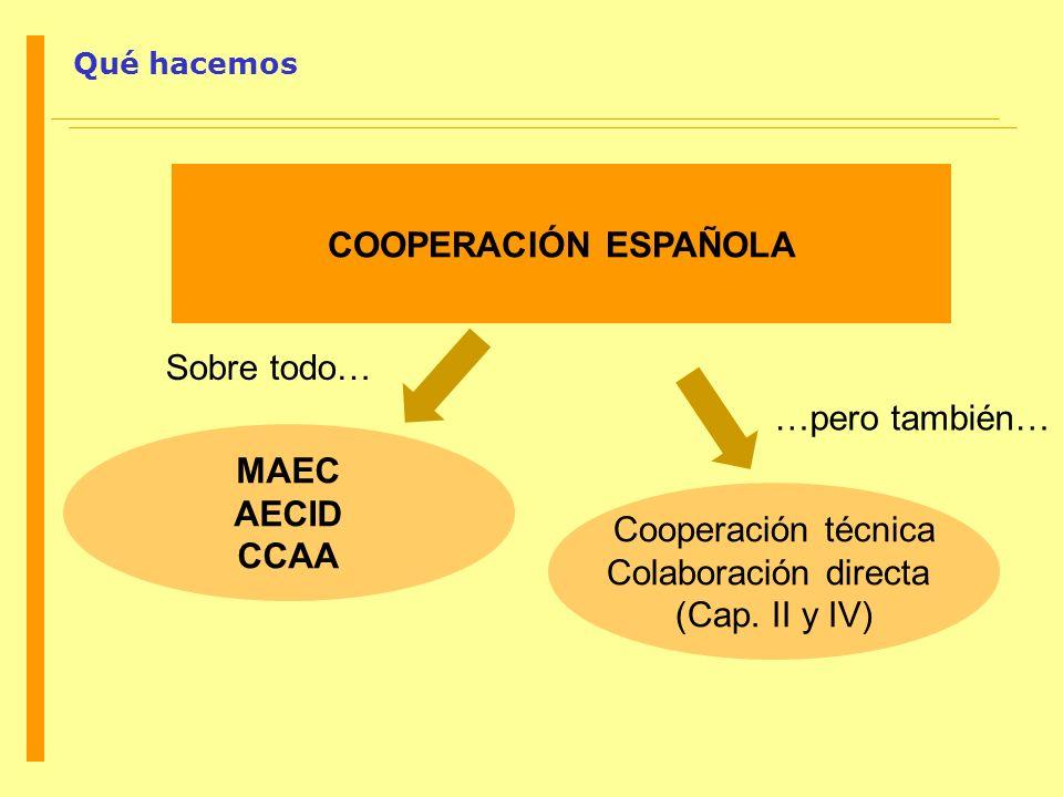 COOPERACIÓN ESPAÑOLA MAEC AECID CCAA