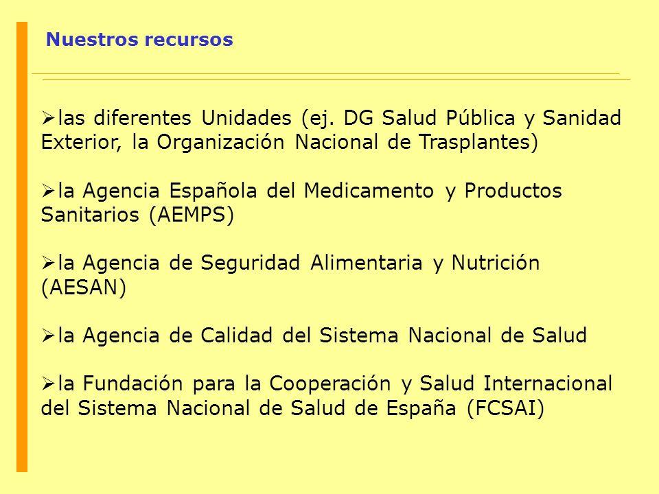 la Agencia Española del Medicamento y Productos Sanitarios (AEMPS)